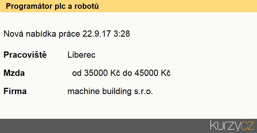 Programátor plc a robotů, Programátoři počítačových aplikací