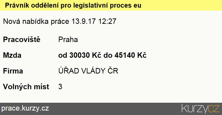 Právník oddělení pro legislativní proces eu, Specialisté v oblasti práva a příbuzných oblastech jinde neuvedení