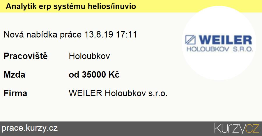 Analytik erp systému helios/inuvio, Vývojáři softwaru