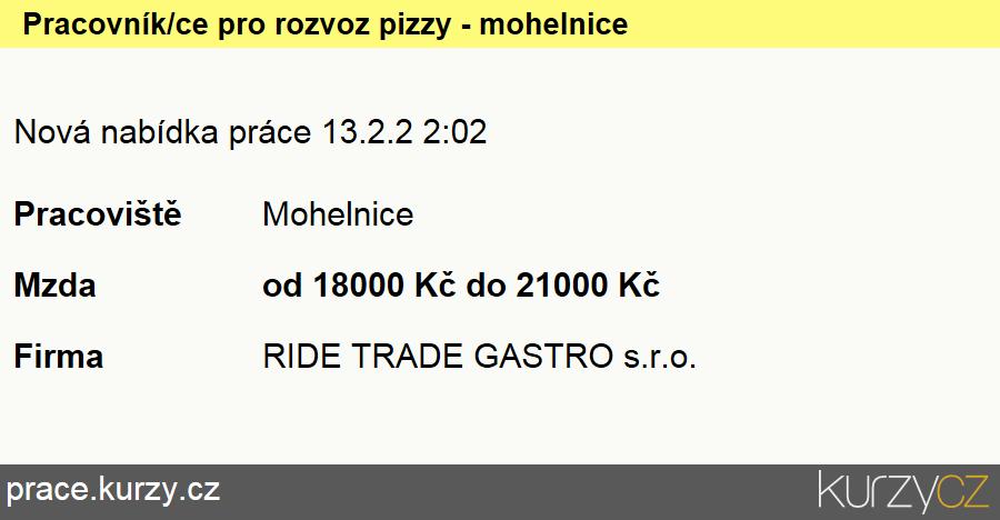 Pracovník/ce pro rozvoz pizzy - mohelnice, Řidiči osobních a malých dodávkových automobilů, taxikáři