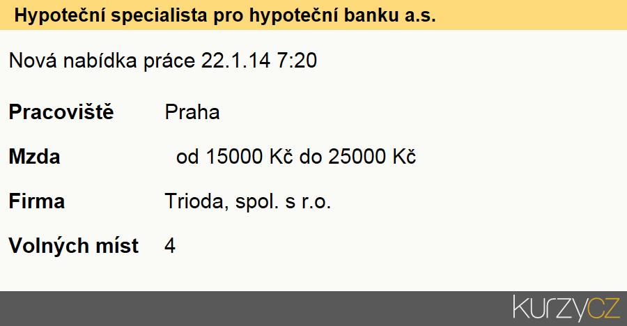 Hypoteční specialista pro hypoteční banku a.s., Specialisté tvorby bankovních produktů